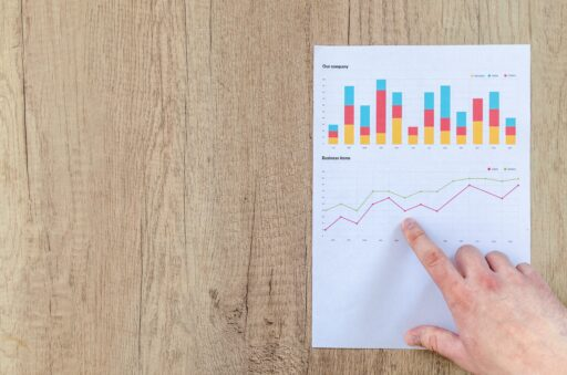 Paper that shows the stats of ROI of digital marketing