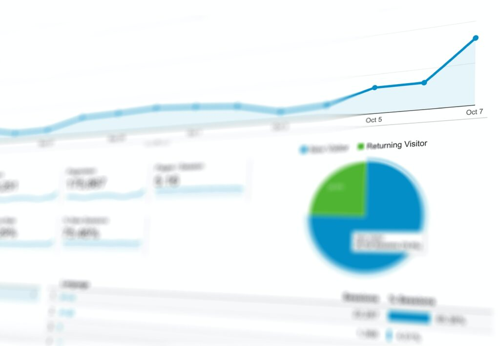 Analytics from implementing an SEO strategy on Client Website